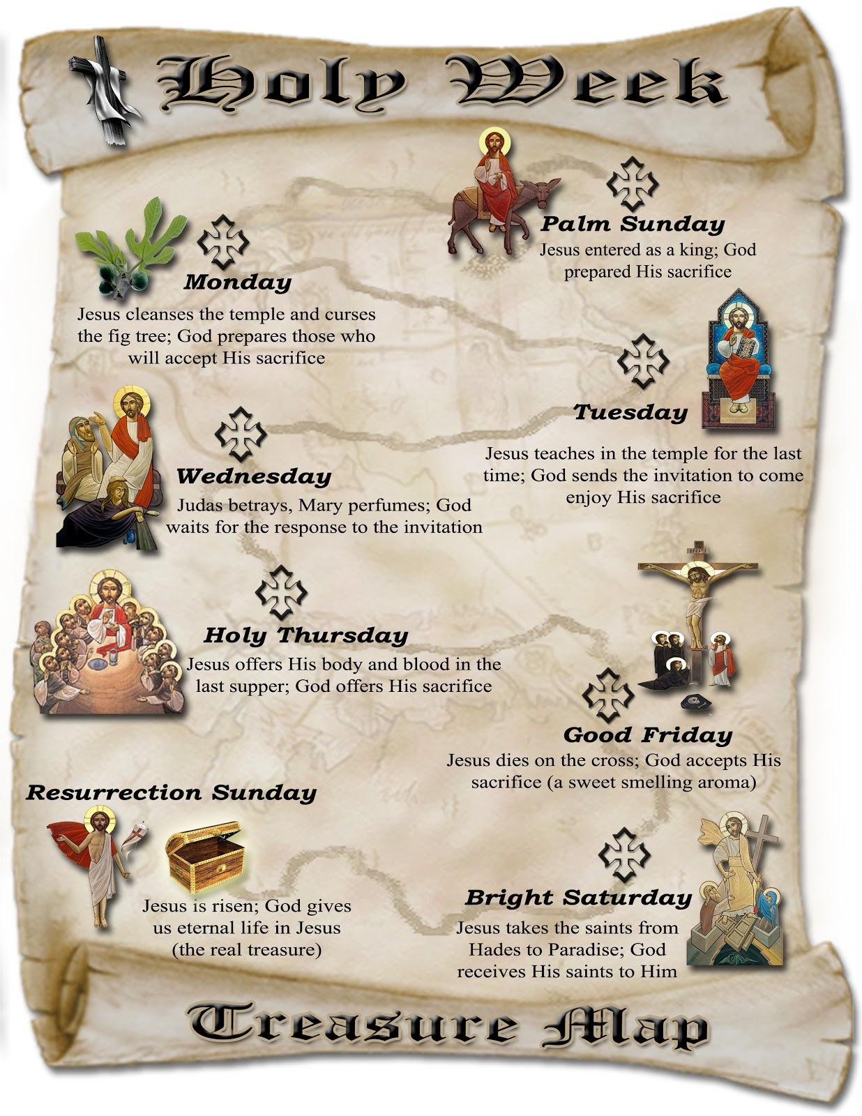 Wednesday Church On The Internet Holy Week Jesus Talked