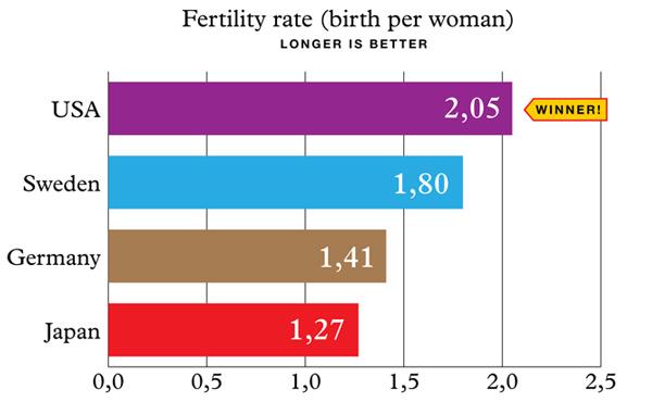 Teen pregnancy in japan
