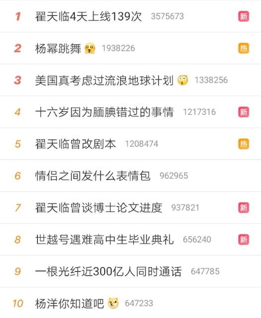 Zhai Tianlin plagiarism