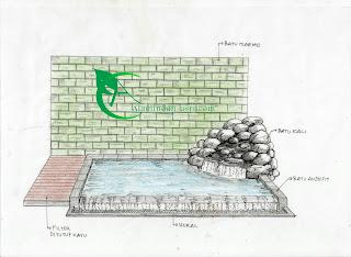 jasa kolam koi - tukang kolam koi - tukang taman - tukang kolam minimalis
