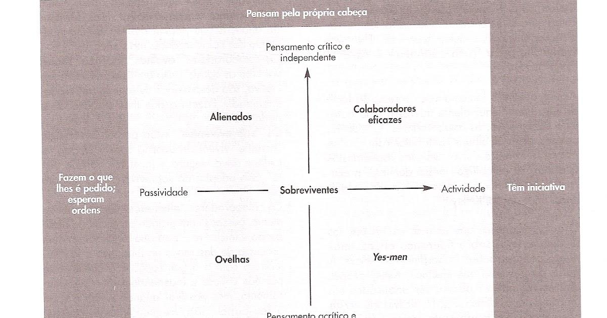 Terrear tipos de colaboradores for Tipos de tresillos