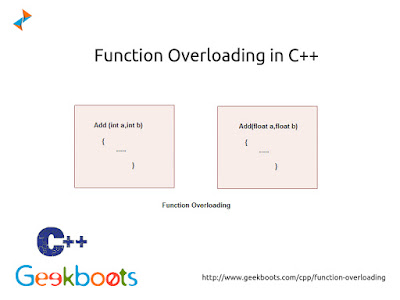 https://www.geekboots.com/cpp/function-overloading