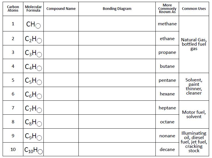 100 naming covalent compounds worksheet key steps to naming ionic and covalent compounds. Black Bedroom Furniture Sets. Home Design Ideas