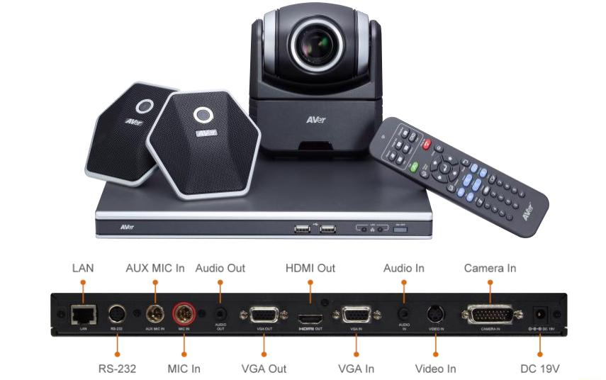 thiết bị hội nghị truyền hình aver1 hvc330