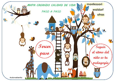 http://color-en-familia.blogspot.com.es/2016/07/color-en-familia-tercer-paso-para-crear.html