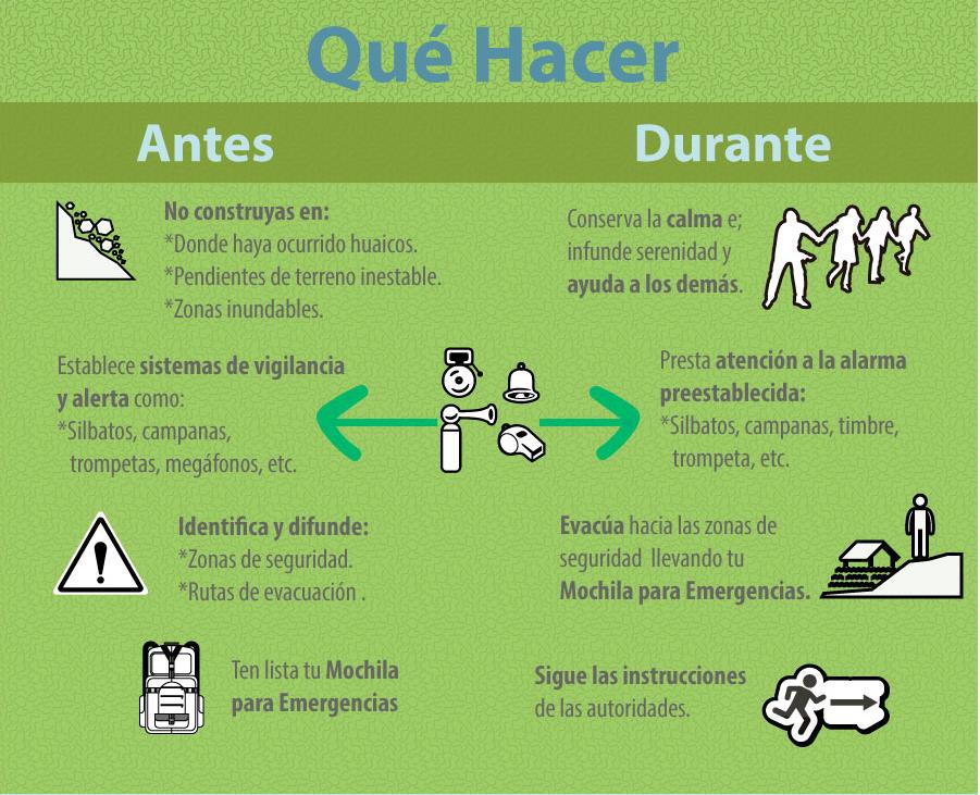 Qué Hacer En Caso De Huaico Infografía Insteractúa