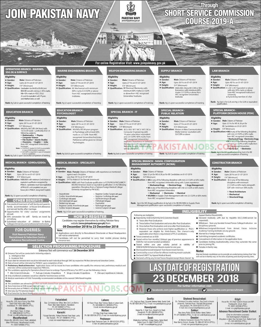 Joinpaknavy.gov.pk Join Pakistan Navy Through Short Service Commission Course 2019-A | 09 Dec 2018