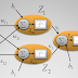 Simulation of MADALINE (Many ADALINES) networks using MRII training algorithm