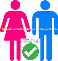 Pelan Hibah Takaful A-Life Kasih Famili A-Plus ProtectSpouse-i