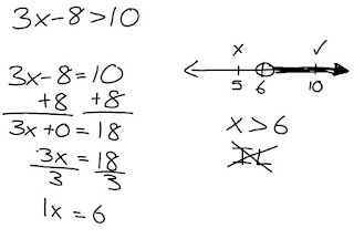 Drawing On Math: Solving Inequalities with Learning
