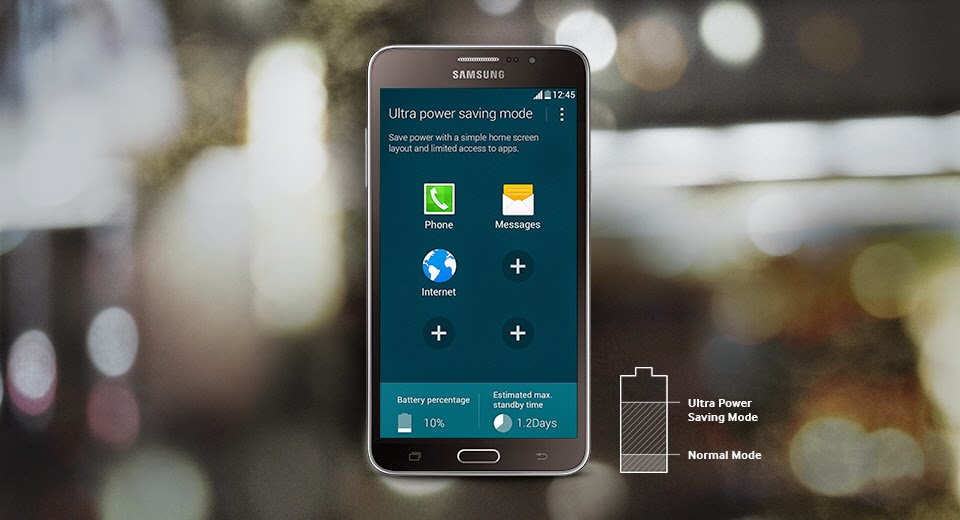Samsung Galaxy Mega 2, a 6-inch HD Display Phablet, Officially Announced