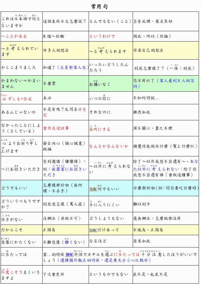 JLPT日語檢定N2文字語彙滿分總整理(日語能力試驗單字)-7