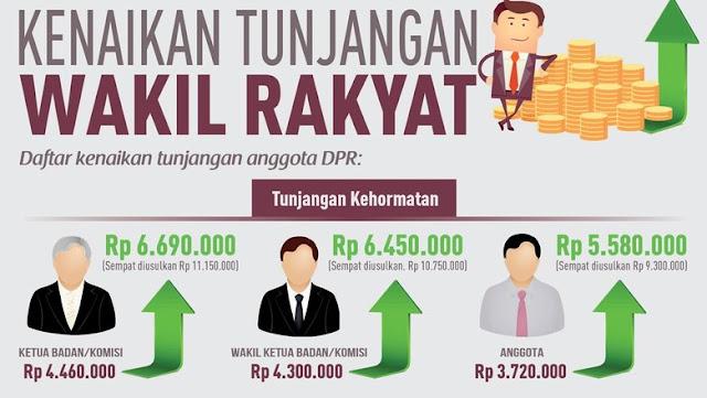KONDISI ekonomi Indonesia kian lemah tak dirasakan dampaknya oleh anggota dewan. Setelah permintaan pembangunan klinik dan gedung baru. Kini tunjangan anggota DPR dinaikan. Pantas atau tidak, rakyat yang akan menilainya. Kritik tajam disampaikan Anggota Bdan Anggaran Fraksi Nasdem, Ahmad M Ali. Ia mengganggap bahwa dalam situasi perekonomian yang lesu dan minim prestasi, sangat tidak pas jika anggota DPR meminta kenaikan tunjangan. Bahkan legislator asal Sulawesi Tengah menyebutkan bahwa tidak pantas memikirkan perut sendiri saat sebagian kalangan terkena pemutusan hubungan kerja (PHK) (Selasa, 15/9/2015, teropongsenayan.com)   Selain gaji dan tunjangan ternyata anggota DPR mendapat tambahan penghasilan. Salah satunya uang rapat. Uang yang diterima berkisar antara Rp 1 juta hingga Rp 2 juta. Besaran uang saku yang diterima variatif bergantung durasi atau lamanya waktu rapat. Selain itu antara rapat di gedung DPR dengan di luar gedung DPR juga tidak sama. Ada jiga uang saku setelah kunjungan selesai (Rabu, 16/9/2015, teropongsenayan.com).  Beberapa kondisi tersebut membuat hati rakyat kian geram. Bagaimana tidak, mereka yang mengaku sebagai elit dan wakil rakyat. Tak banyak yang peduli akan nasib rakyatnya. Sebaliknya, mereka berpesta di atas derita dan air mata rakyat. Ironis!