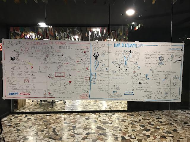 Graphic Recording  Cluster Empoderamiento de PacienteIMPACT HUB Madrid