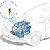 شرح الأنظمة التي يؤثر عليها حساس الحرارة في السيارة