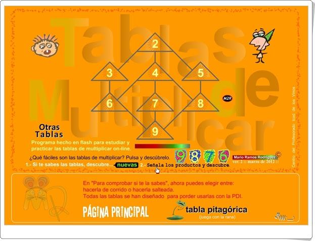 LAS TABLAS DE MULTIPLICAR (Juego de Matemáticas de Primaria)