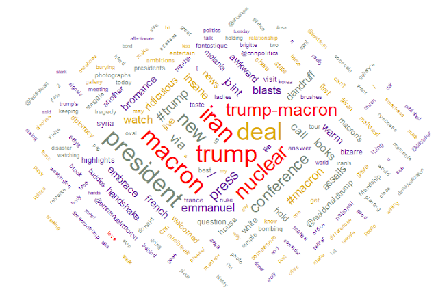 opinii despre trump si macron