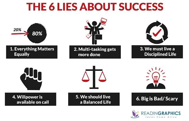 6 Міфів, які заважають досягти успіху