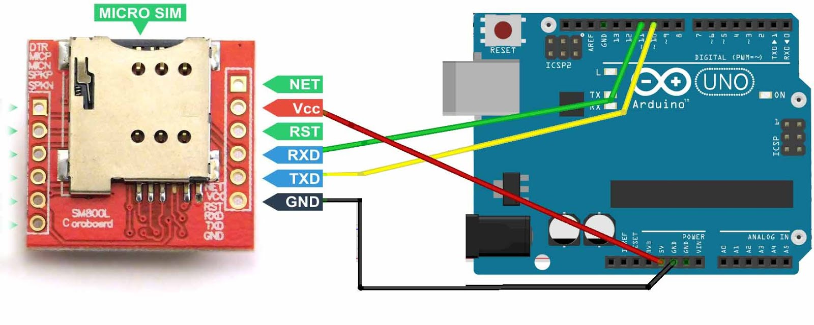 For more safety of the sim 800L module give the power to SIM800L module  through Arduino Uno board through a diode as follows