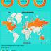 Türk vatandaşlarının en çok ziyaret ettiği ülkeler