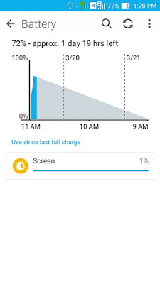 Battery Saving Proof using Custom kernel on Zenfone 5