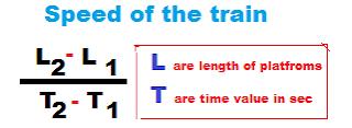 probems-on-train-shortcuts-formula-by-maths-tricks