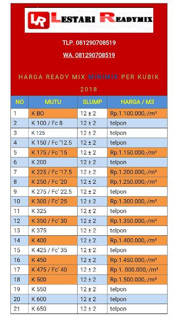 Jual Ready mix Di Jakarta Timur