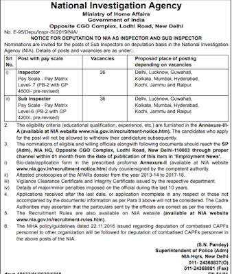 National Investigation Agency Recruitment 2019