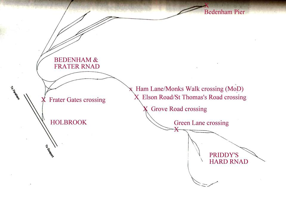 Map of the railways of Frater and Priddys Hard