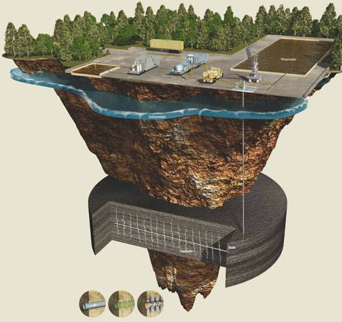 Image result for methane project