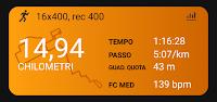 16x400 roadTo MilanoMarathon