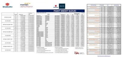 harga kredit mobil suzuki ertiga karawang 2021