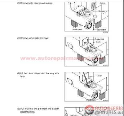 Free Auto Repair Manual : Hyundai Forklift Trucks Service