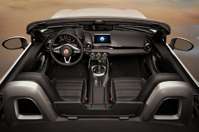 new version FIAT 124 Spider interior Hd Images