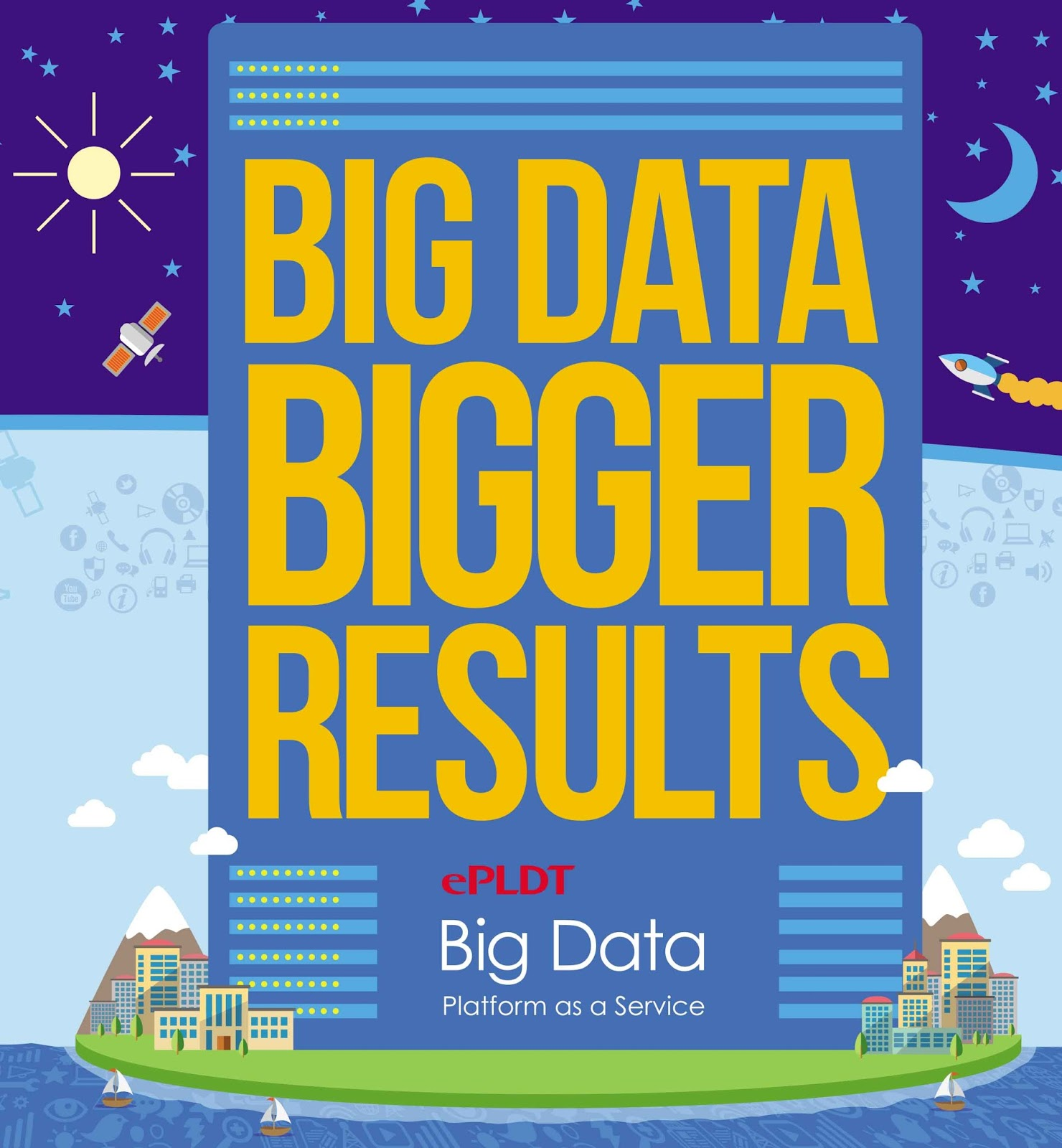 ePLDT Big Data