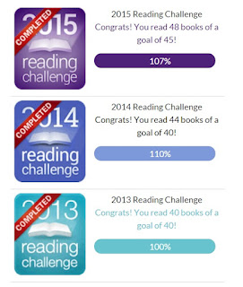 Goodreads, Reading Challenges, books