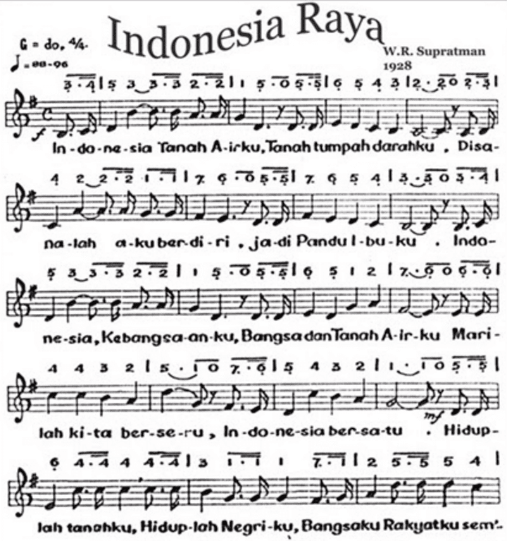 Download Nada Lagu Indonesia Raya Www Esesdumon Ga