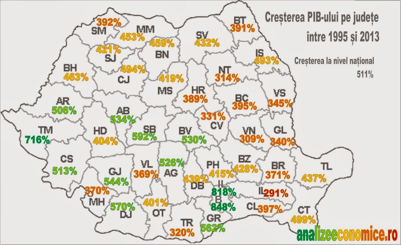 Cum S A Schimbat Harta Economiei Romanești In Ultimii 18 Ani