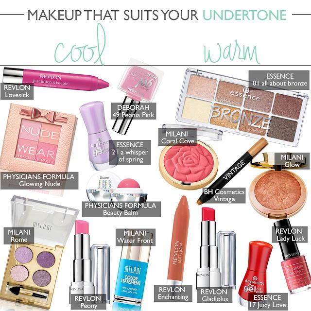 How To Determine Your Skin's Undertone