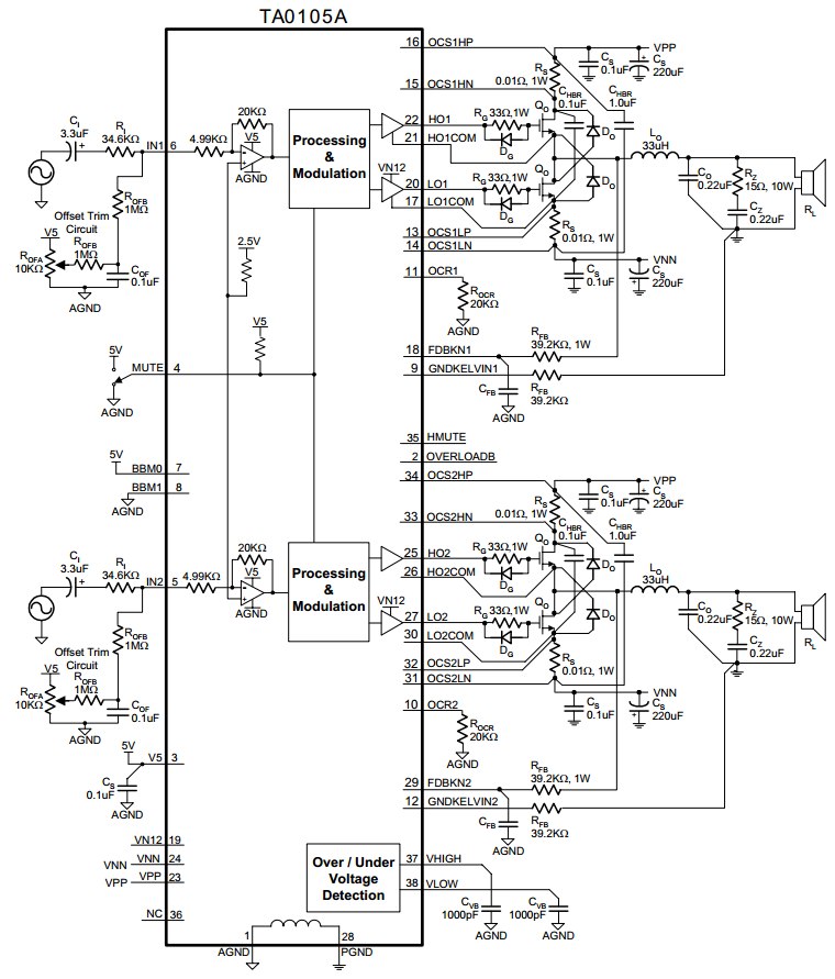 2x500W Power Amplifier circuit TA0105A