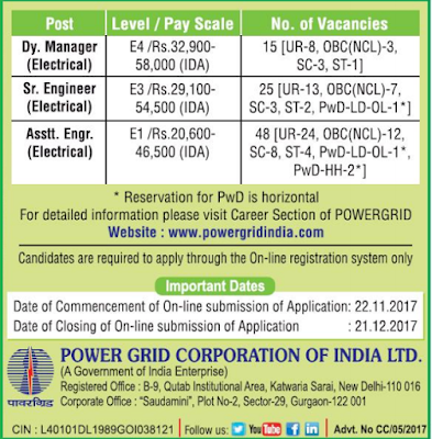 (PGCL) Recruitment 2017