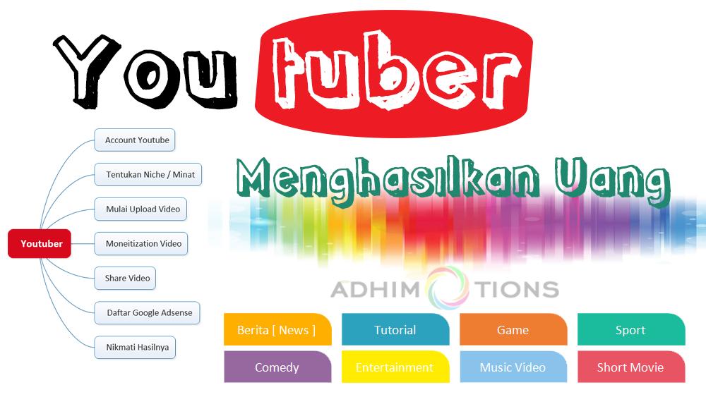 Youtuber - Video Menghasilkan Uang - adhimotions