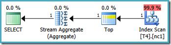 Single partition plan