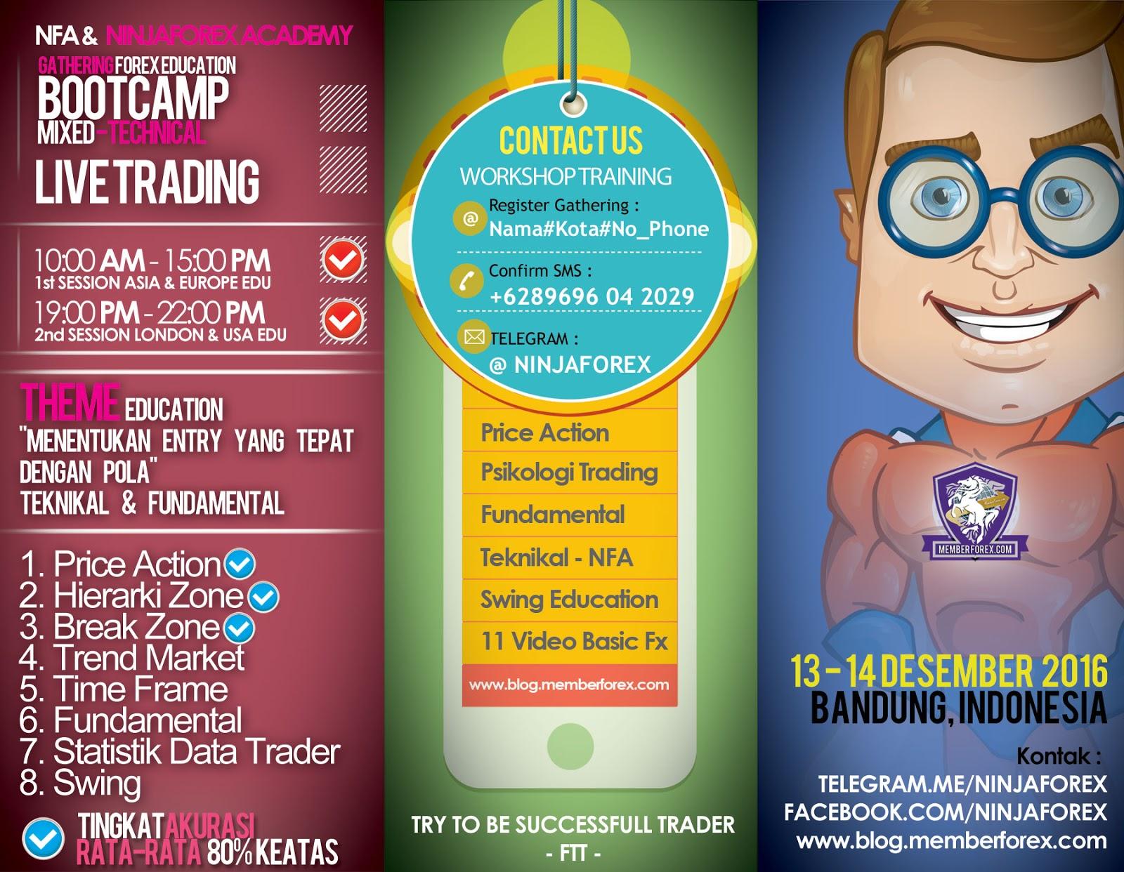 Forex academy indonesia