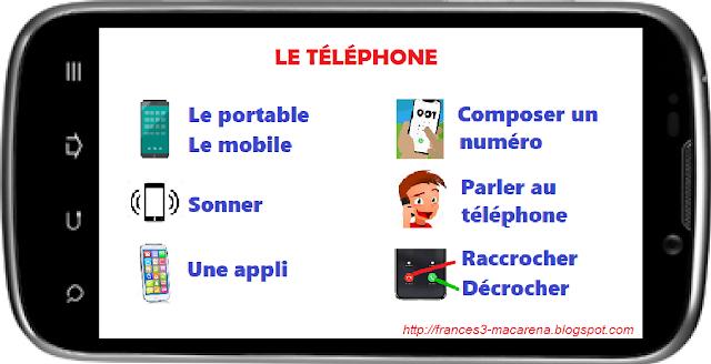 Rozmowa telefoniczna - słownictwo 4 - Francuski przy kawie