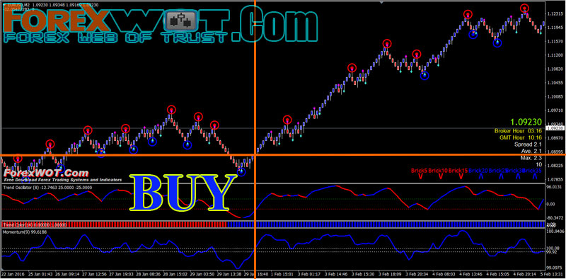 Advanced system 4a London GBPJPY breakout  Forex
