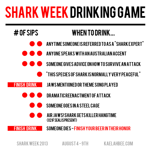 Shark Week Drinking Game : get together with your friends and a cocktail to really bring in shark week and have some fun!