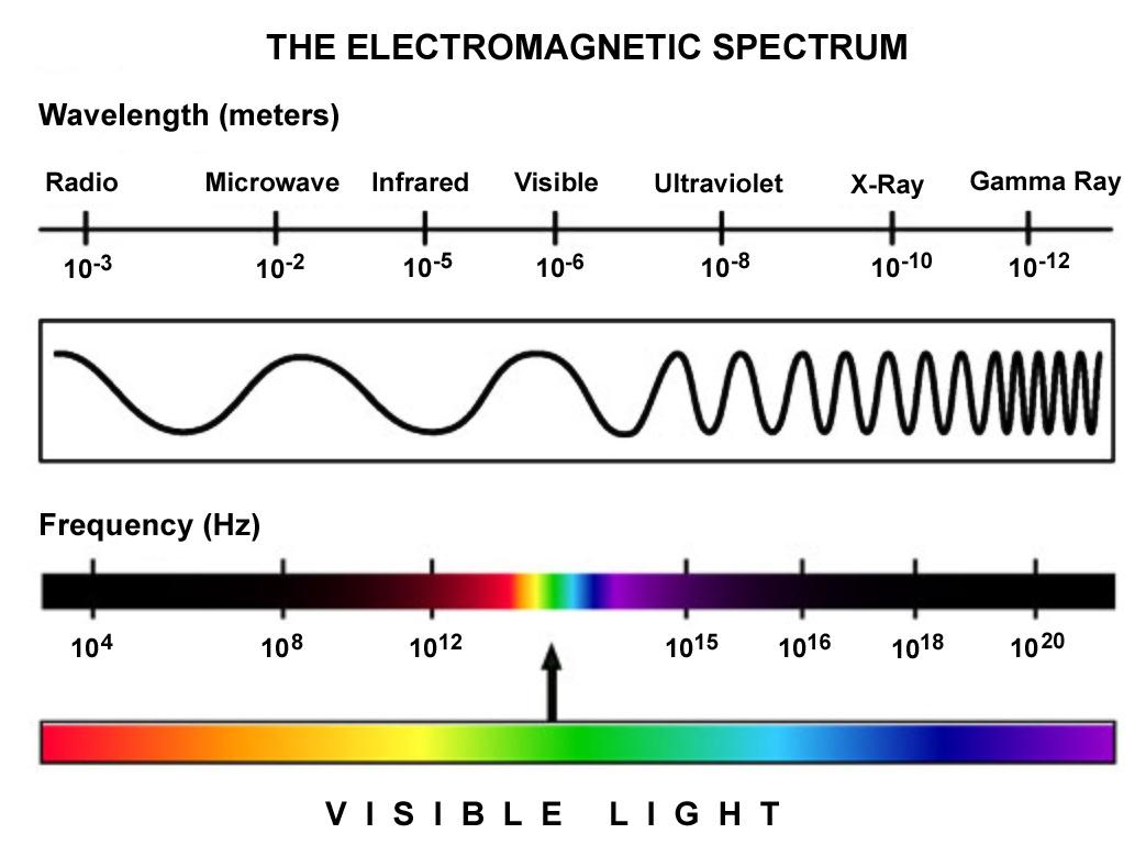 Lighting Theory Of A Planted Aquarium Rqe Pfy Par Pas