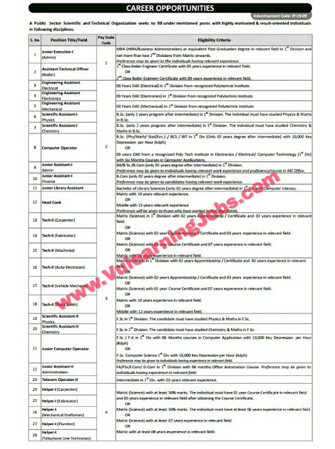 PO BOX 1384 Public Sector Organization Jobs In Islamabad