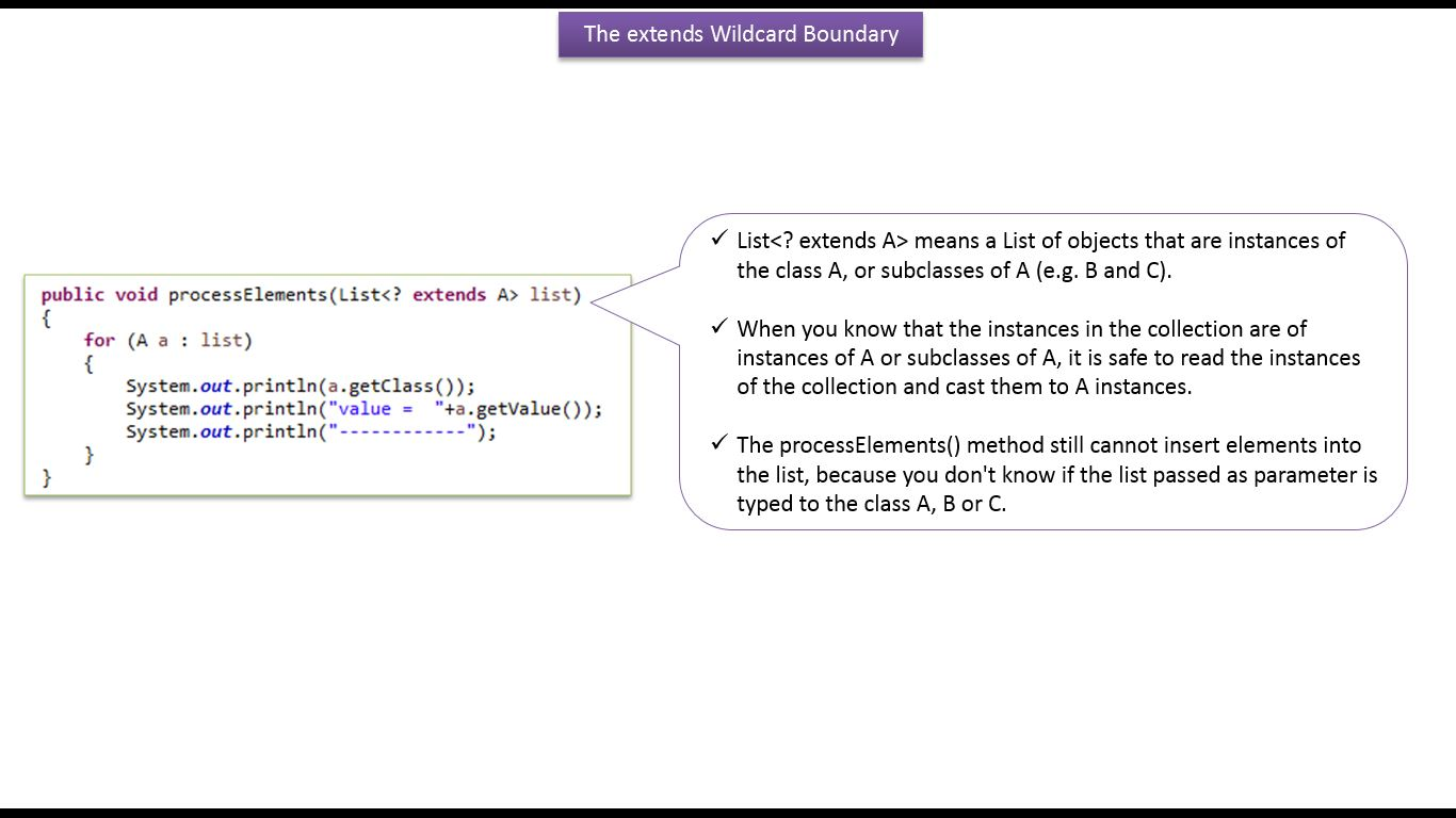 Java ee java tutorial generics in java java generics the java tutorial generics in java java generics the extends wildcard boundary baditri Gallery